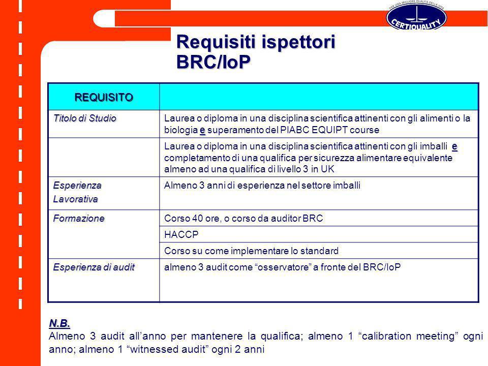 Requisiti ispettori BRC/IoP REQUISITO N.B.