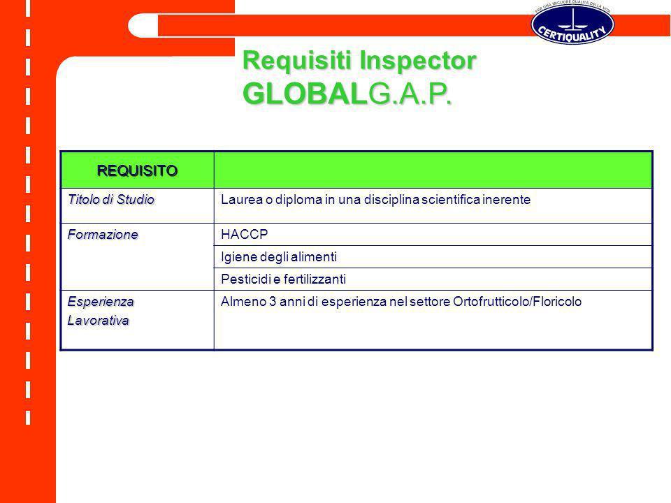 GLOBALG.A.P. Requisiti Inspector REQUISITO Titolo di Studio
