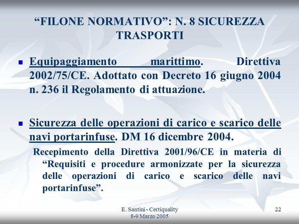 FILONE NORMATIVO : N. 8 SICUREZZA TRASPORTI