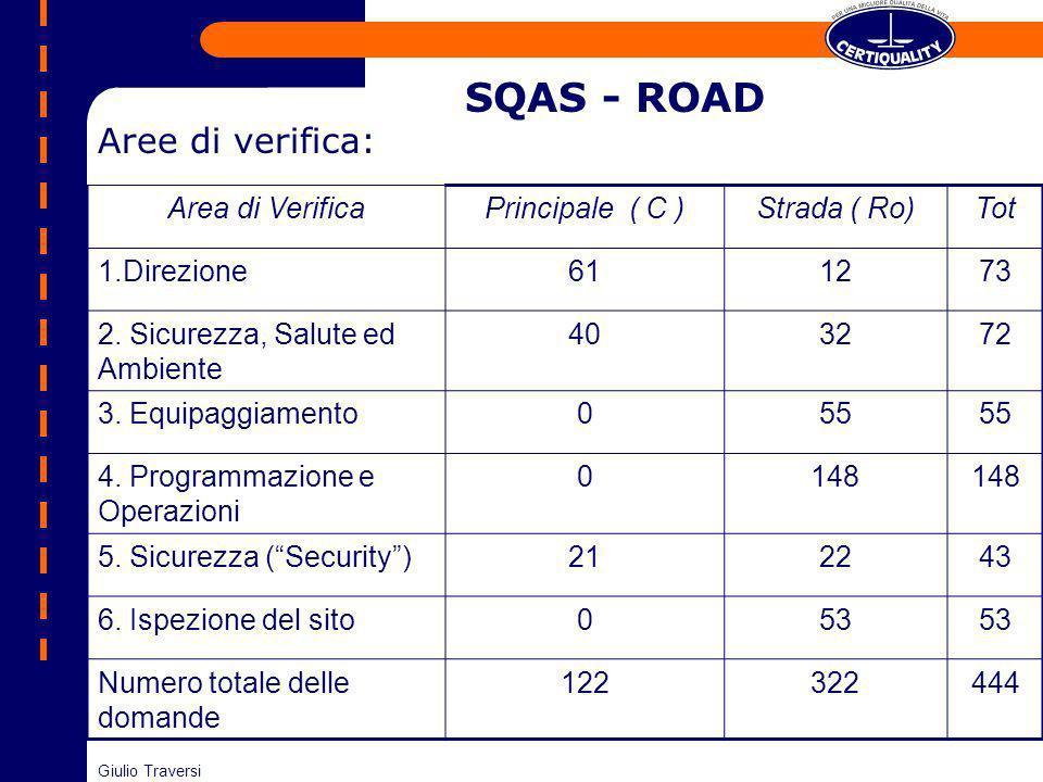 SQAS - ROAD Aree di verifica: Area di Verifica Principale ( C )