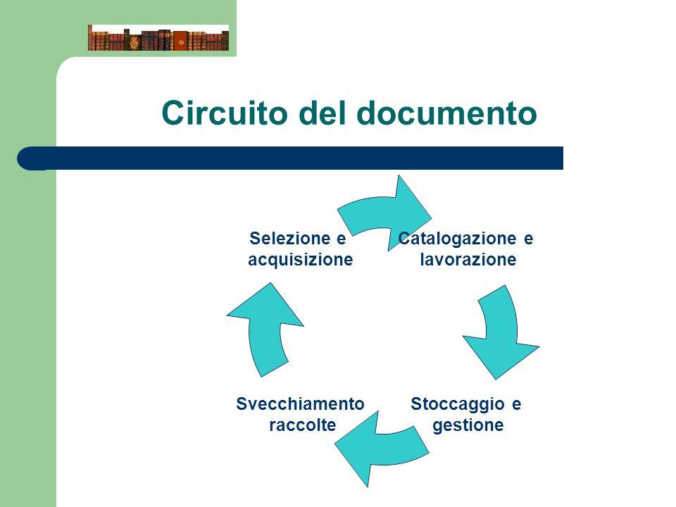 Circuito del documento