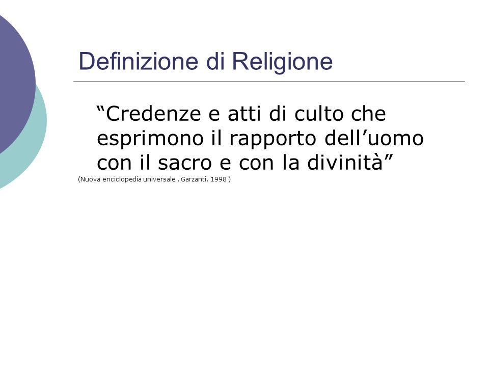 Definizione di Religione