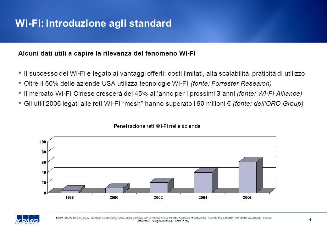 Wi-Fi: introduzione agli standard