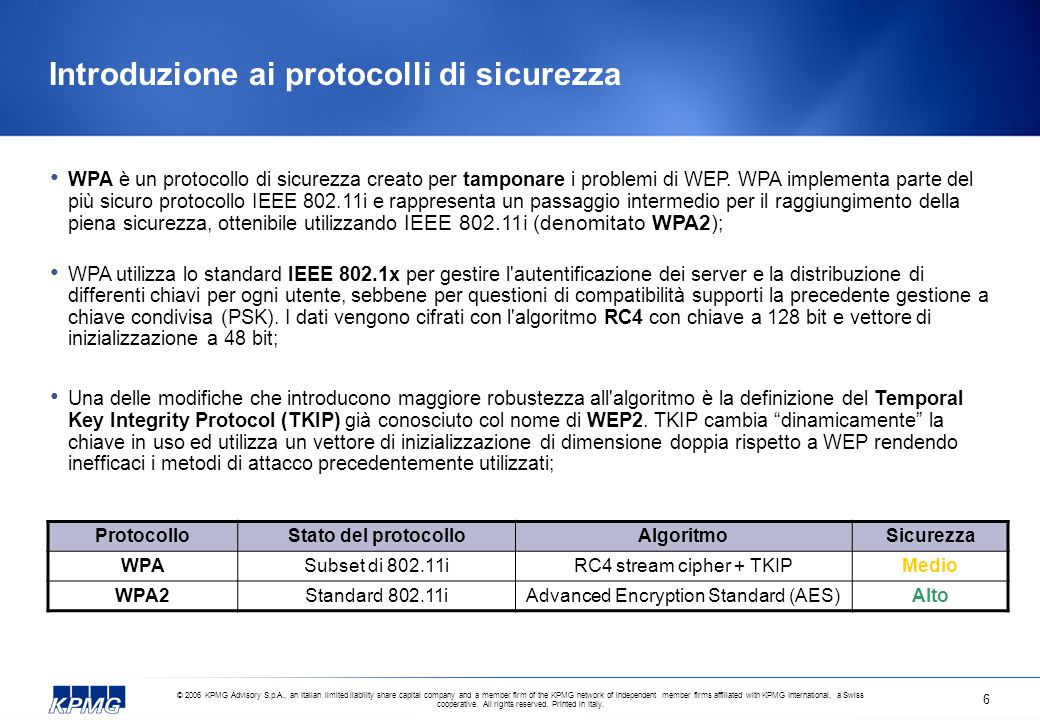 Introduzione ai protocolli di sicurezza