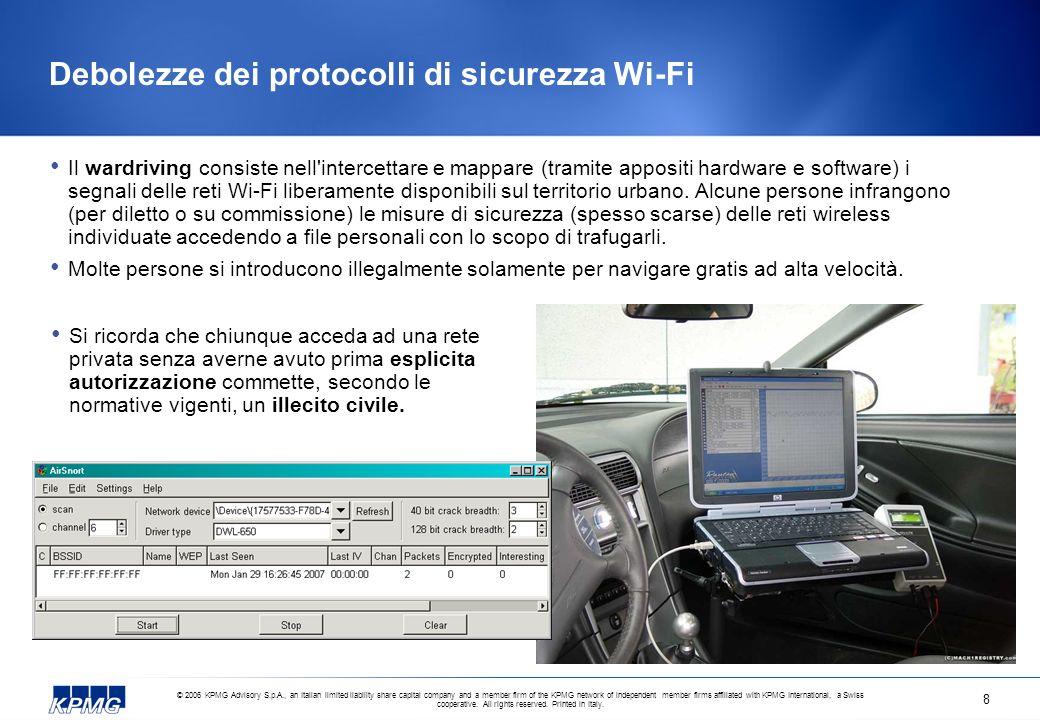 Debolezze dei protocolli di sicurezza Wi-Fi