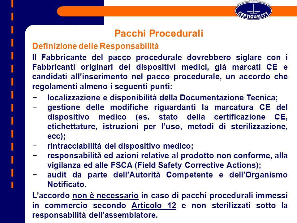 Pacchi Procedurali Definizione delle Responsabilità