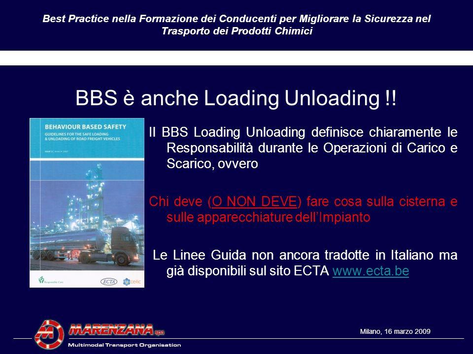BBS è anche Loading Unloading !!