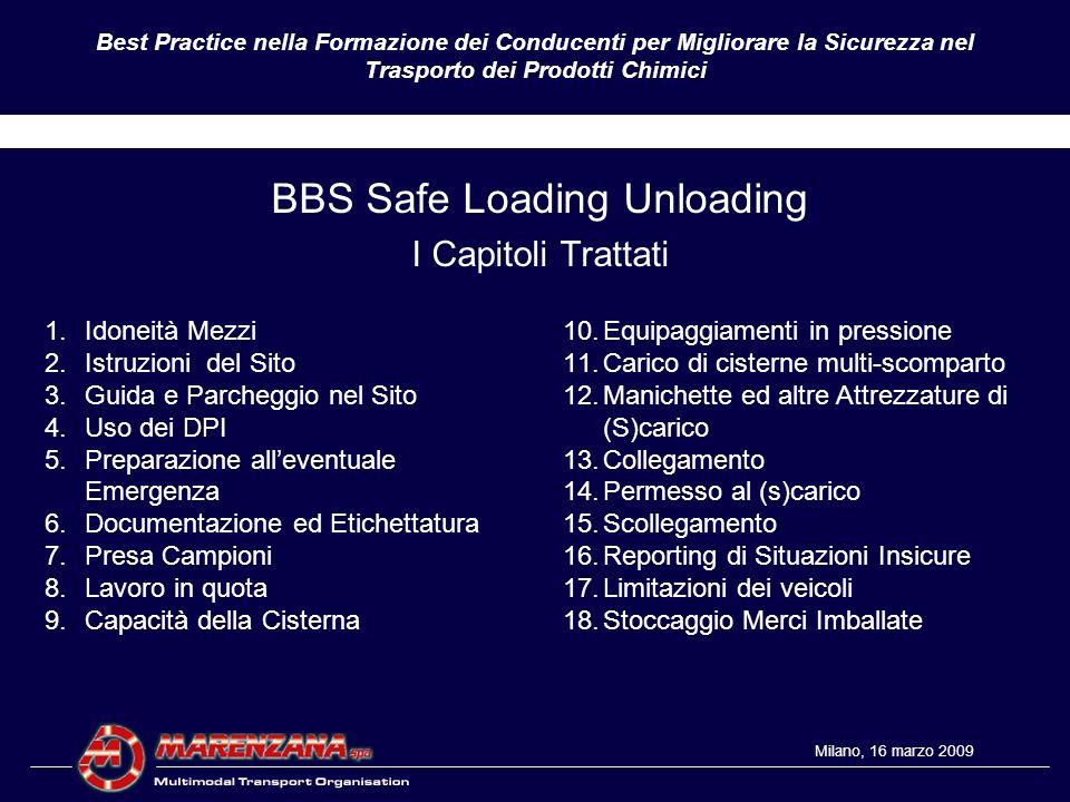 BBS Safe Loading Unloading