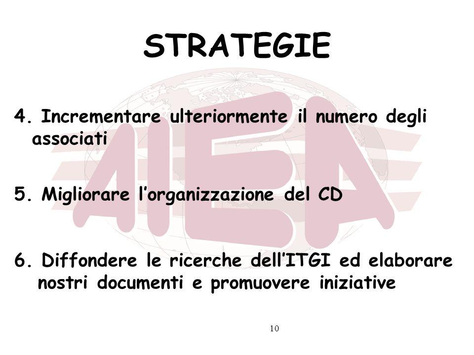 STRATEGIE 4. Incrementare ulteriormente il numero degli associati