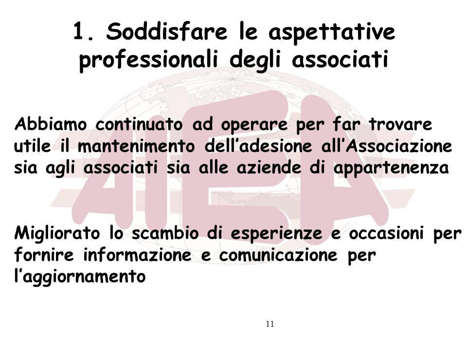 1. Soddisfare le aspettative professionali degli associati