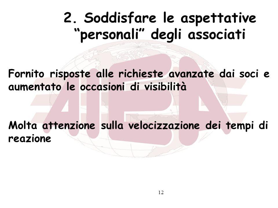 2. Soddisfare le aspettative personali degli associati