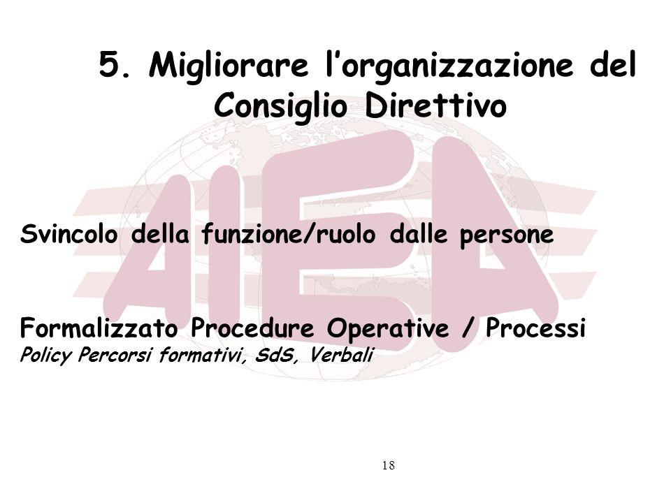 5. Migliorare l'organizzazione del Consiglio Direttivo