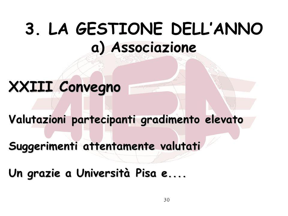 3. LA GESTIONE DELL'ANNO a) Associazione