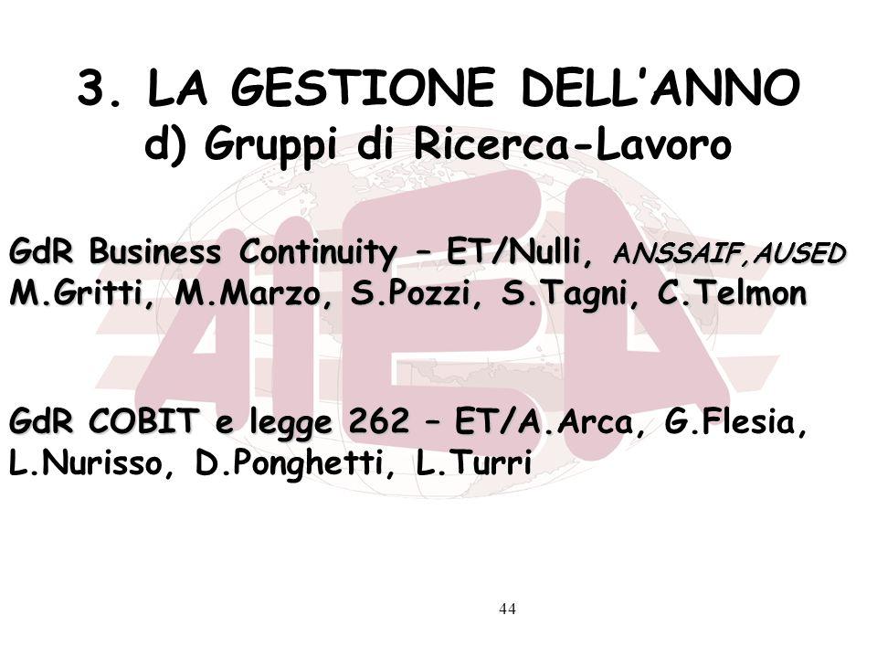 3. LA GESTIONE DELL'ANNO d) Gruppi di Ricerca-Lavoro