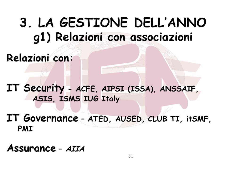 3. LA GESTIONE DELL'ANNO g1) Relazioni con associazioni