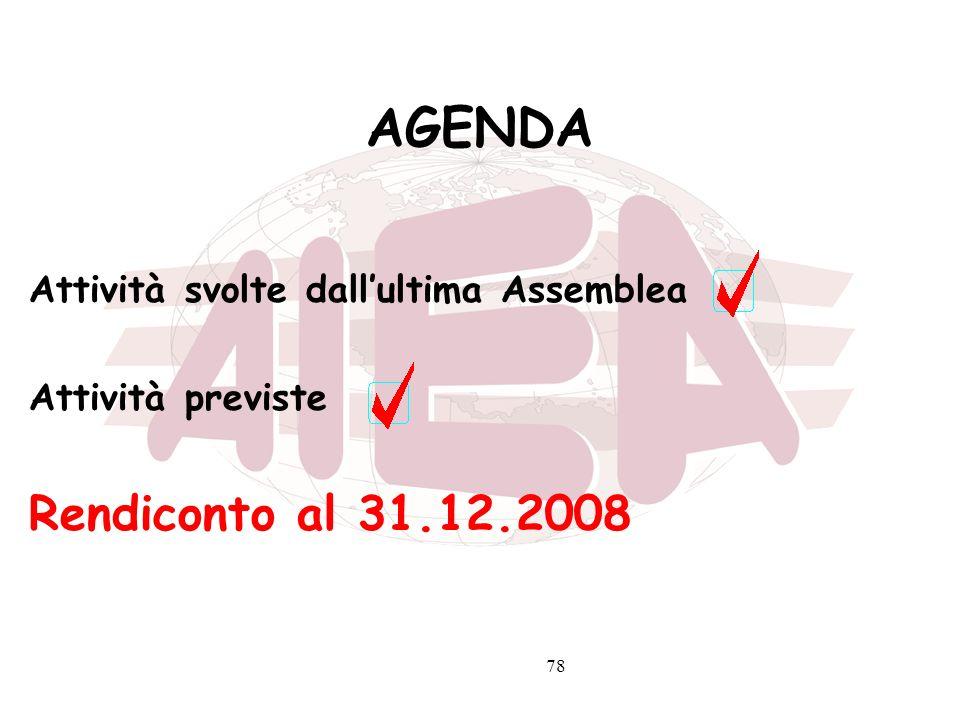 AGENDA Rendiconto al 31.12.2008 Attività svolte dall'ultima Assemblea