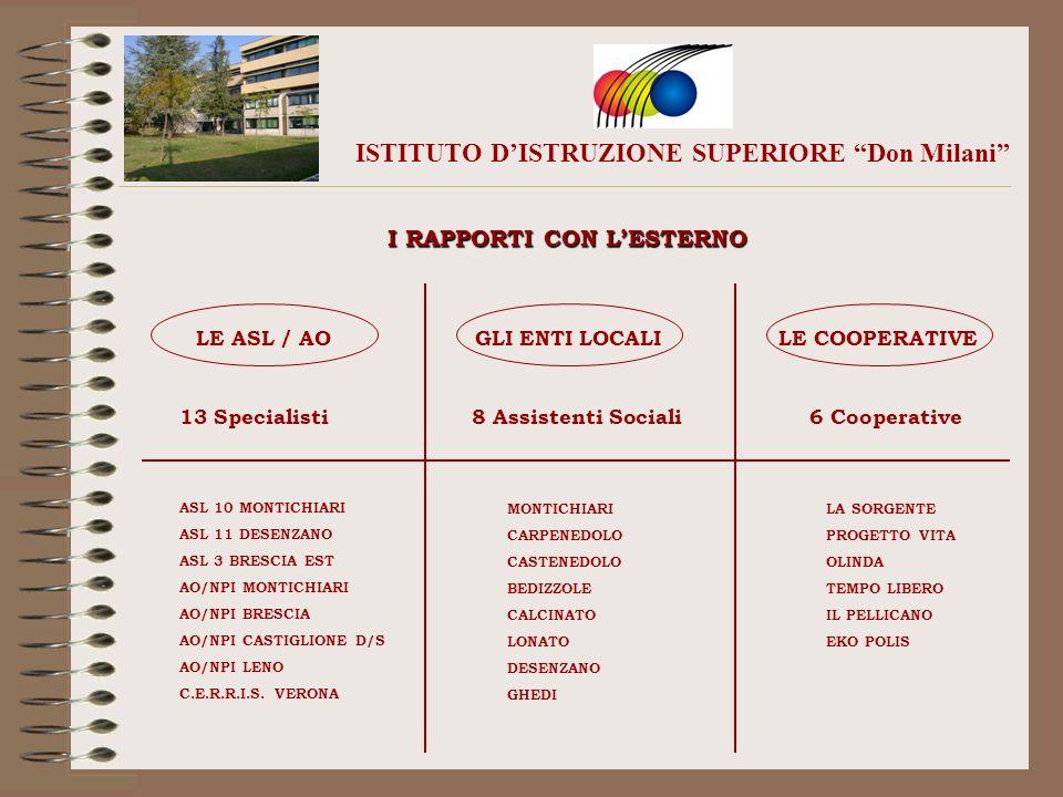 ISTITUTO D'ISTRUZIONE SUPERIORE Don Milani I RAPPORTI CON L'ESTERNO