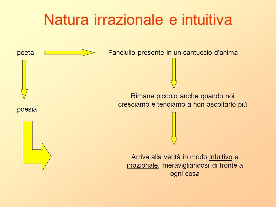 Natura irrazionale e intuitiva