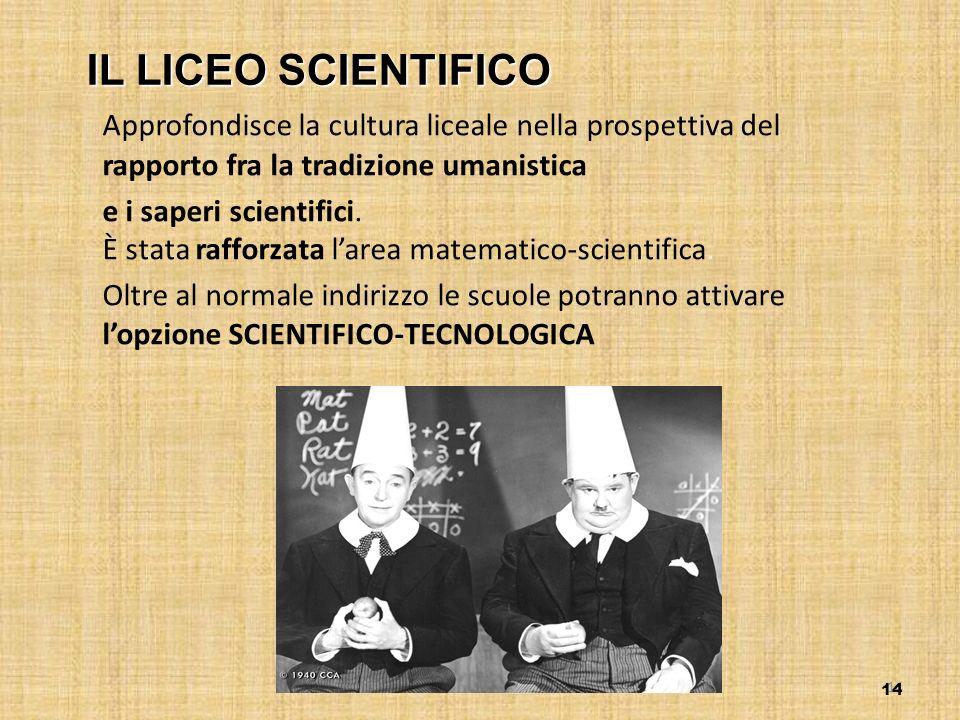IL LICEO SCIENTIFICO Approfondisce la cultura liceale nella prospettiva del rapporto fra la tradizione umanistica.