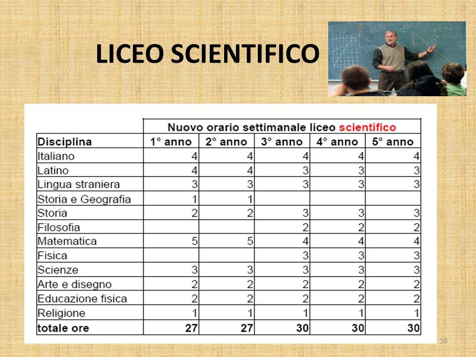 LICEO SCIENTIFICO MARIO FRACCARO
