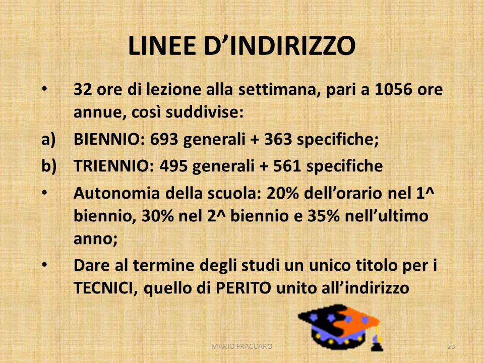 LINEE D'INDIRIZZO 32 ore di lezione alla settimana, pari a 1056 ore annue, così suddivise: BIENNIO: 693 generali + 363 specifiche;