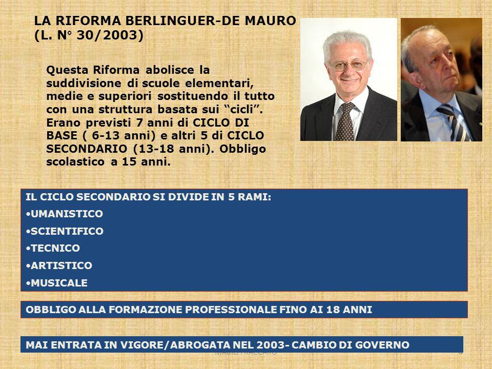 LA RIFORMA BERLINGUER-DE MAURO (L. N° 30/2003)