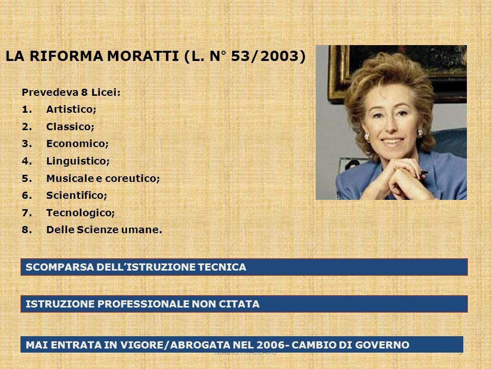 LA RIFORMA MORATTI (L. N° 53/2003)