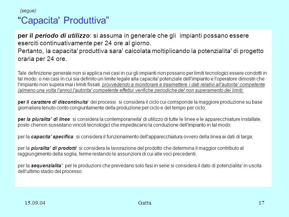 Capacita Produttiva