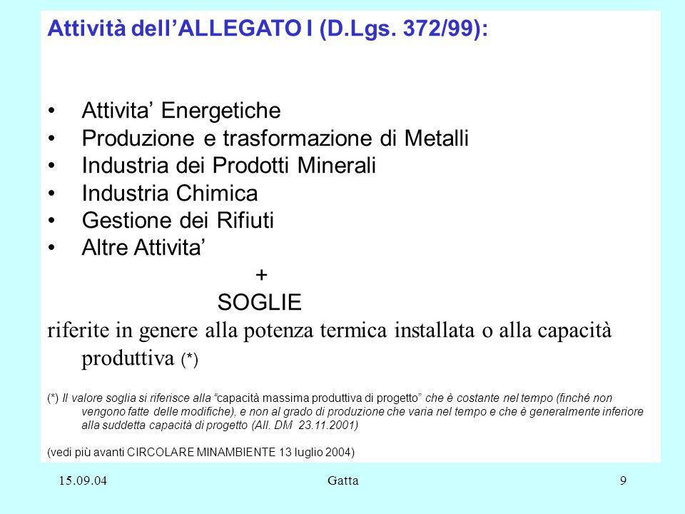 Attività dell'ALLEGATO I (D.Lgs. 372/99):