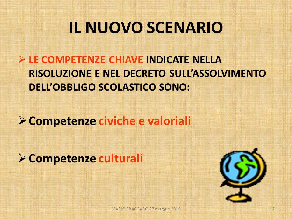 IL NUOVO SCENARIO Competenze civiche e valoriali Competenze culturali