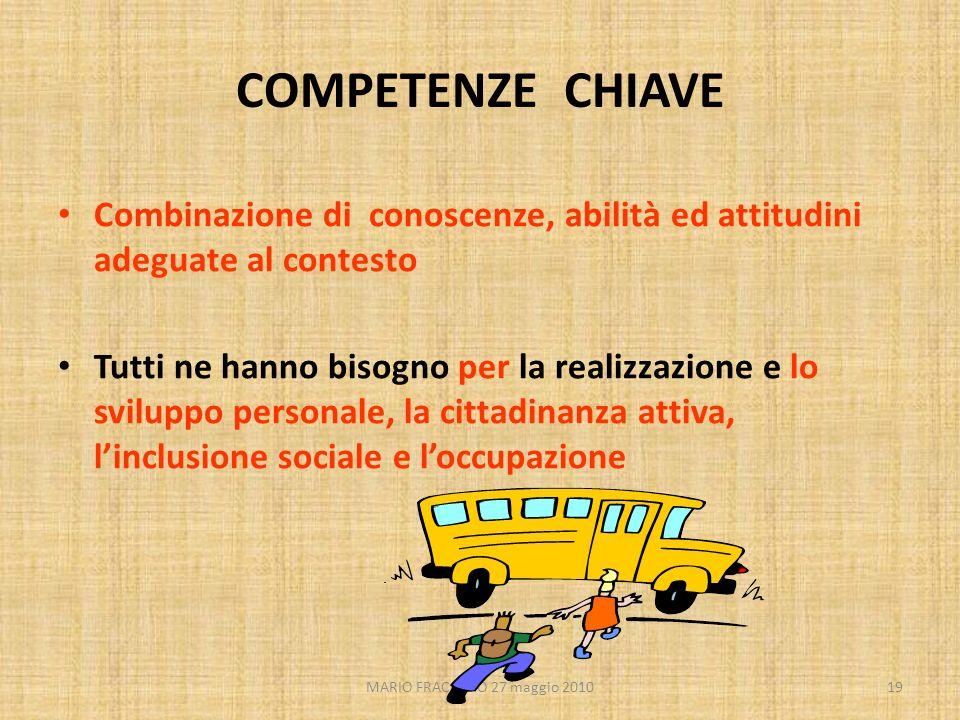 COMPETENZE CHIAVE Combinazione di conoscenze, abilità ed attitudini adeguate al contesto.