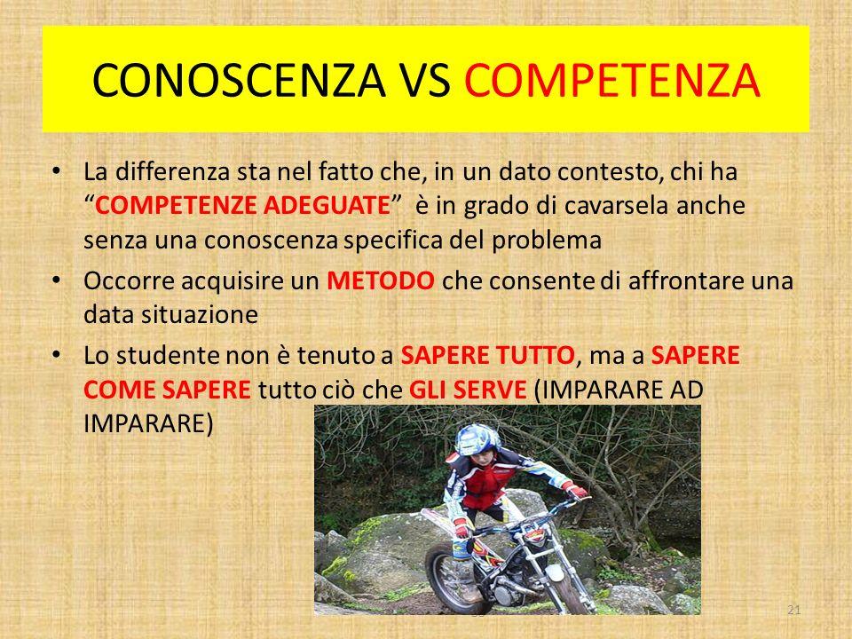 CONOSCENZA VS COMPETENZA