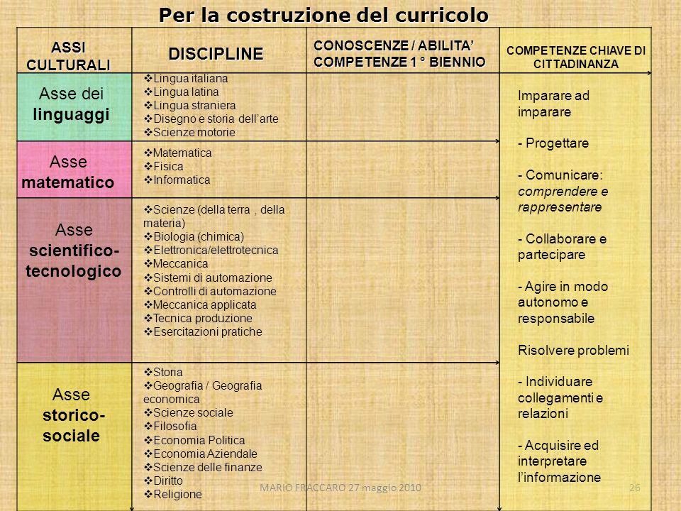 Per la costruzione del curricolo