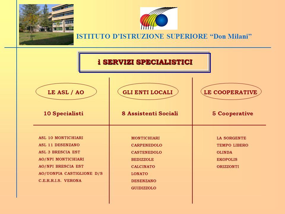 ISTITUTO D'ISTRUZIONE SUPERIORE Don Milani i SERVIZI SPECIALISTICI