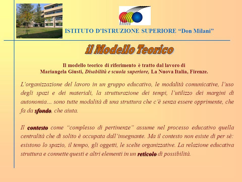 il Modello Teorico ISTITUTO D'ISTRUZIONE SUPERIORE Don Milani