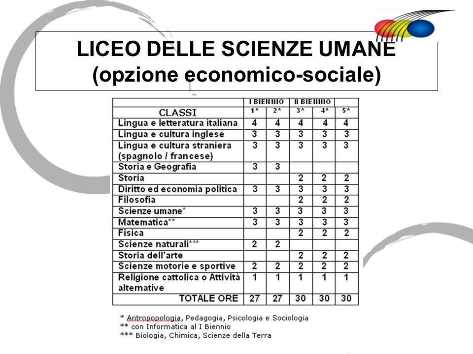 LICEO DELLE SCIENZE UMANE (opzione economico-sociale)
