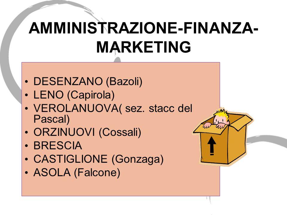 AMMINISTRAZIONE-FINANZA-MARKETING