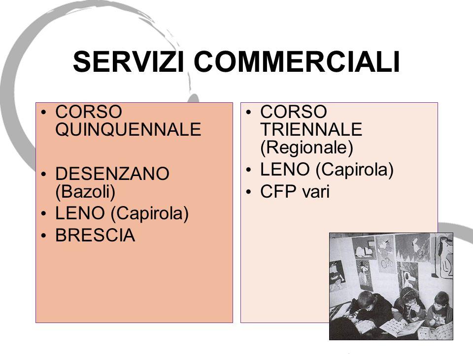 SERVIZI COMMERCIALI CORSO QUINQUENNALE DESENZANO (Bazoli)