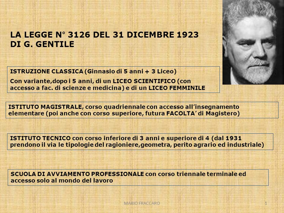 LA LEGGE N° 3126 DEL 31 DICEMBRE 1923 DI G. GENTILE