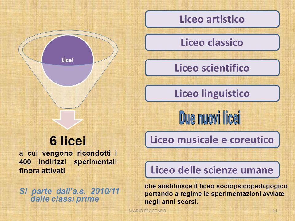 Liceo musicale e coreutico Liceo delle scienze umane