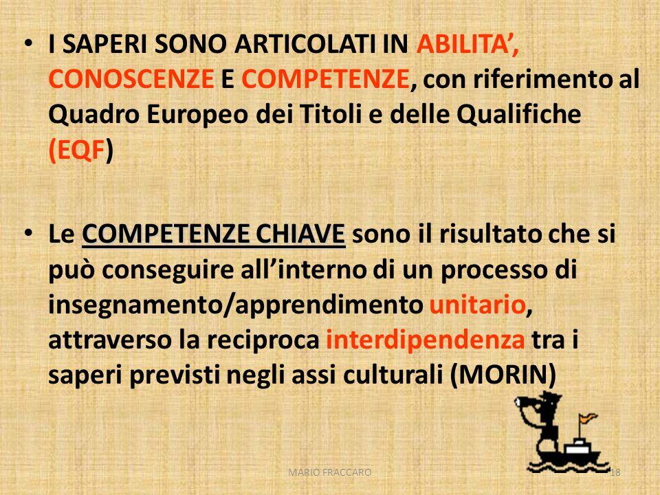 I SAPERI SONO ARTICOLATI IN ABILITA', CONOSCENZE E COMPETENZE, con riferimento al Quadro Europeo dei Titoli e delle Qualifiche (EQF)