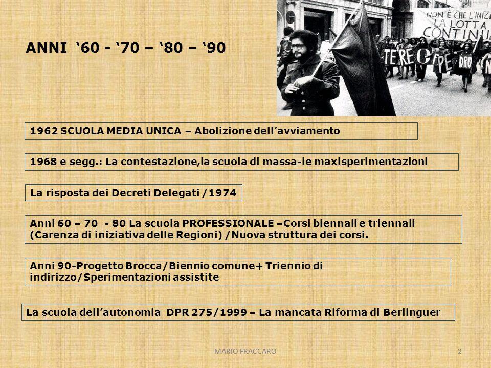 ANNI '60 - '70 – '80 – '90 1962 SCUOLA MEDIA UNICA – Abolizione dell'avviamento.