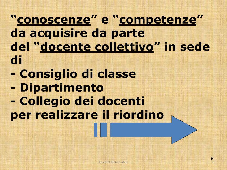conoscenze e competenze da acquisire da parte del docente collettivo in sede di - Consiglio di classe - Dipartimento - Collegio dei docenti per realizzare il riordino