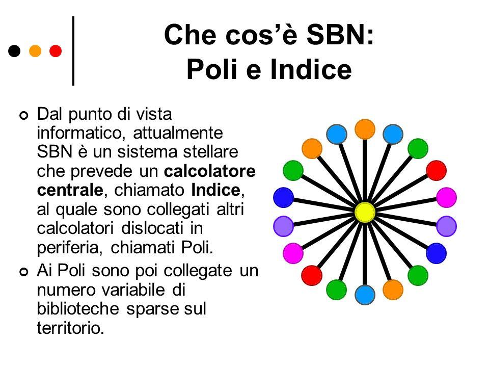 Che cos'è SBN: Poli e Indice