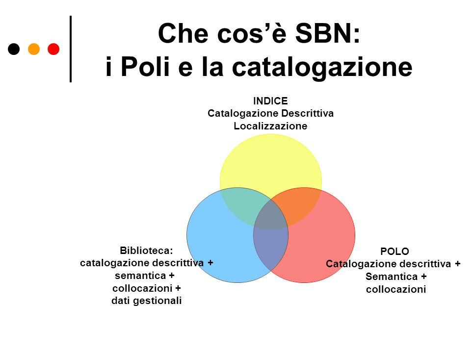Che cos'è SBN: i Poli e la catalogazione
