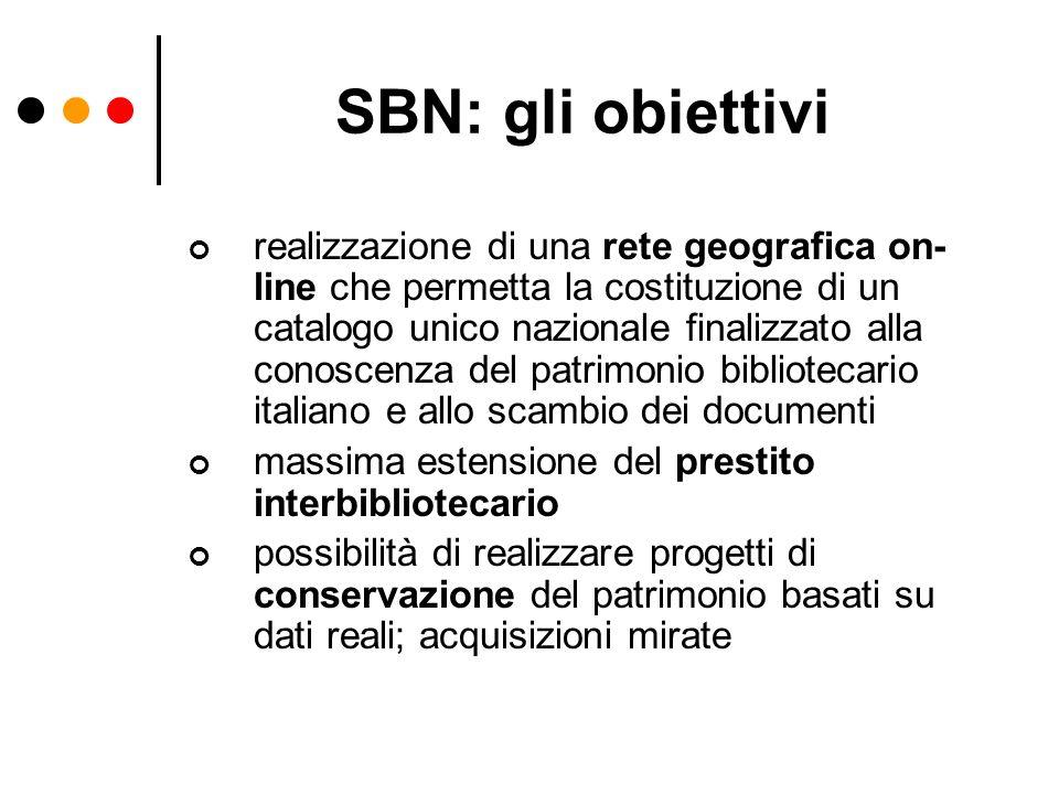SBN: gli obiettivi