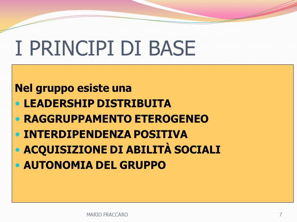 I PRINCIPI DI BASE Nel gruppo esiste una LEADERSHIP DISTRIBUITA
