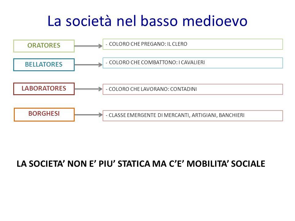 La società nel basso medioevo