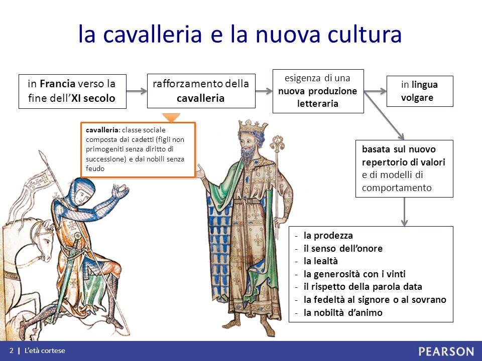 la cavalleria e la nuova cultura