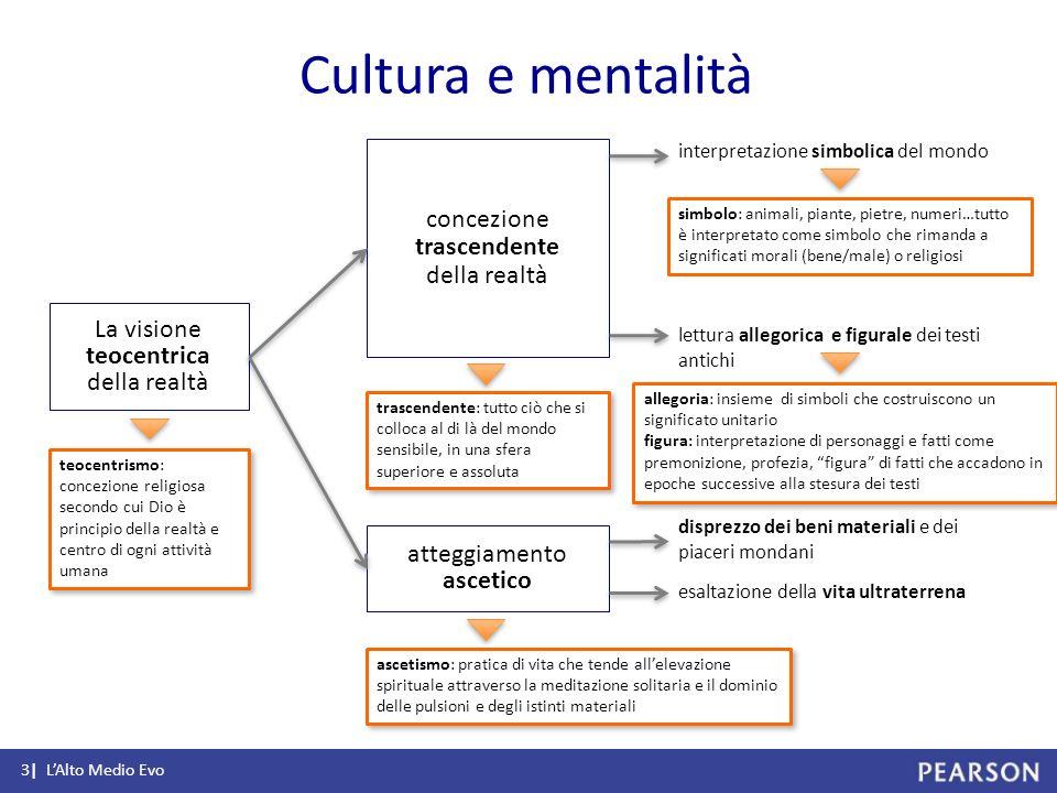 Cultura e mentalità concezione trascendente della realtà